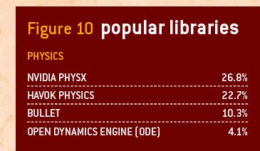 physics_middleware_aug2009